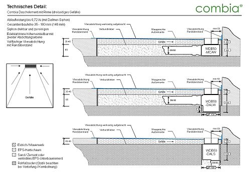 Bevorzugt Befliesbares bodengleiches Duschboard mit Ablaufrinne, Rechteck EI95